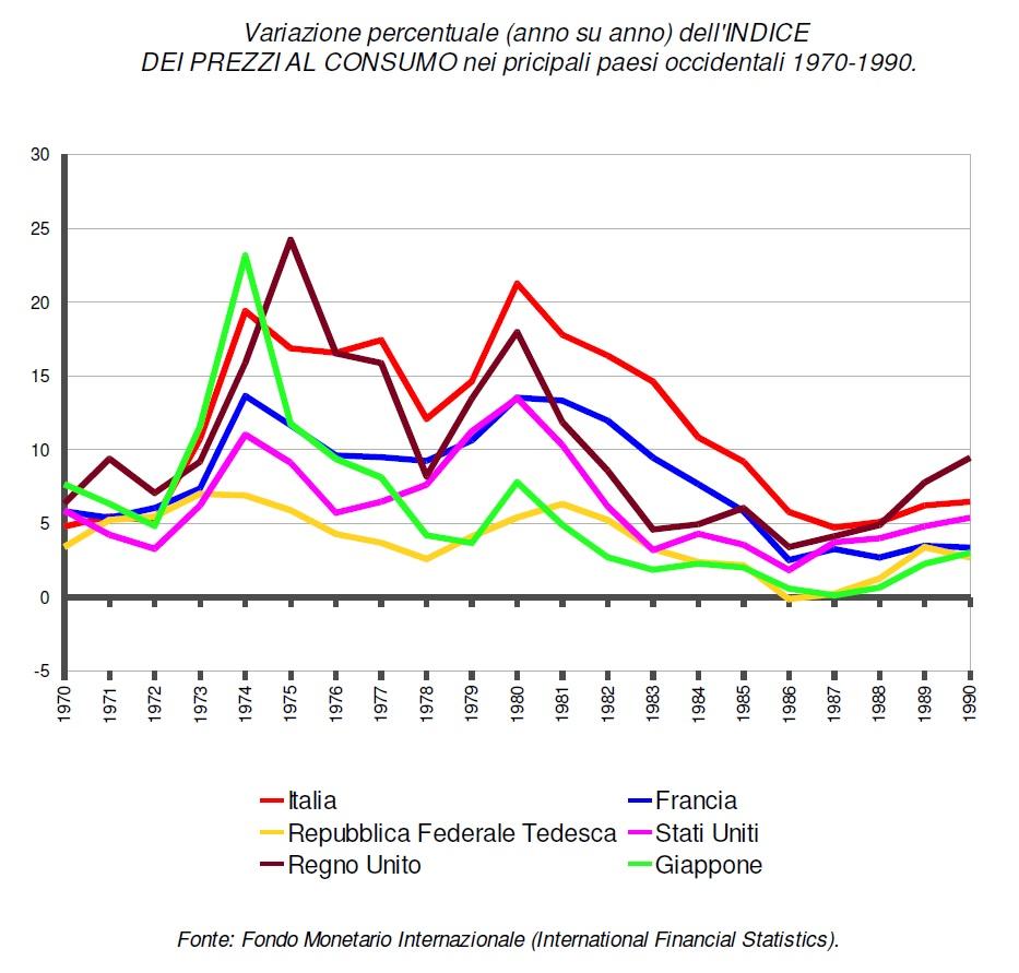 Il Blog Delle Stelle L Euro Rovina D Europa Parola Di