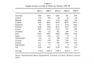 scioperi europa